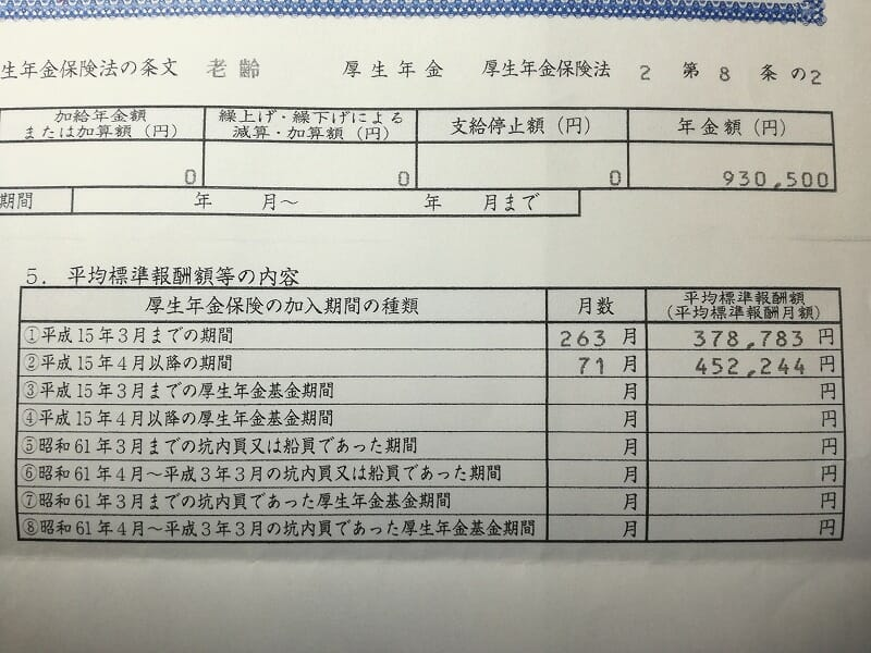 国民年金・厚生年金保険 年金証書