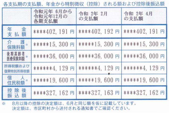 年金振込通知書2019-06