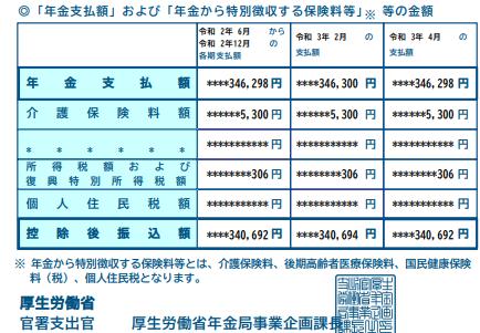 年金振込通知書令和2年6月